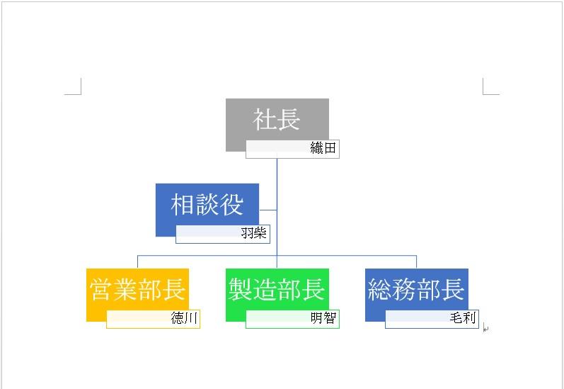SmartArt_組織図