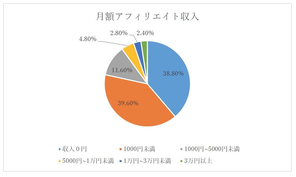 %e3%81%82%e3%81%b5%e3%81%83